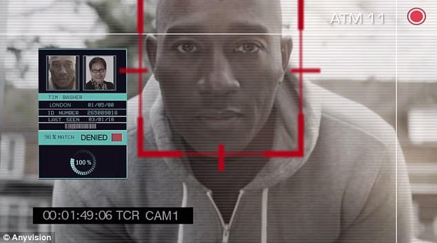 CCTV y Big Data